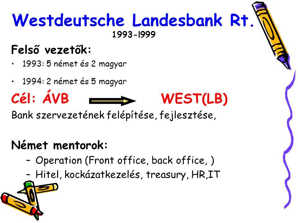 Westdeutsche Landesbank Rt.