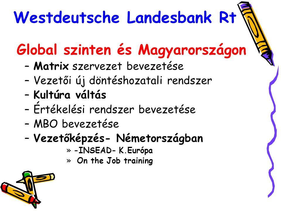 Westdeutsche Landesbank Rt Global szinten és Magyarországon –Matrix szervezet bevezetése –Vezetői új döntéshozatali rendszer –Kultúra váltás –Értékelési rendszer bevezetése –MBO bevezetése –Vezetőképzés- Németországban »-INSEAD- K.Európa » On the Job training