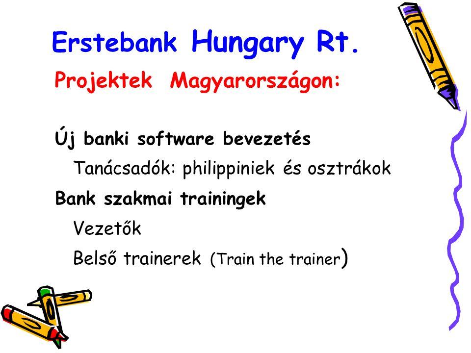 Erstebank Hungary Rt.