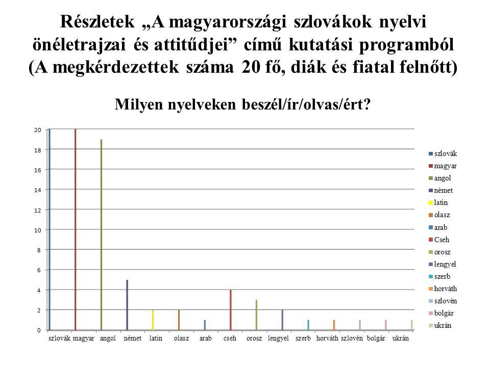 """Részletek """"A magyarországi szlovákok nyelvi önéletrajzai és attitűdjei című kutatási programból (A megkérdezettek száma 20 fő, diák és fiatal felnőtt) Milyen nyelveken beszél/ír/olvas/ért"""