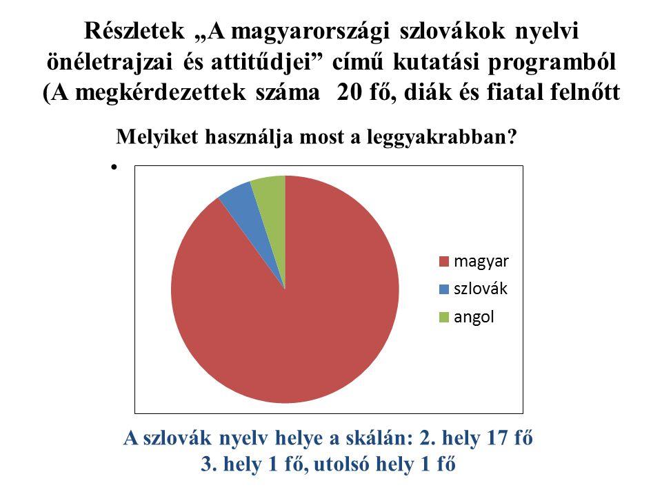 """Melyiket használja most a leggyakrabban? A szlovák nyelv helye a skálán: 2. hely 17 fő 3. hely 1 fő, utolsó hely 1 fő Részletek """"A magyarországi szlov"""