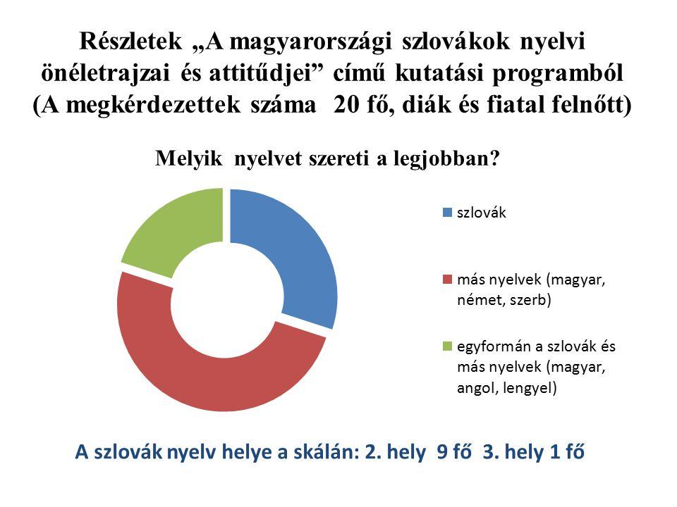 """Részletek """"A magyarországi szlovákok nyelvi önéletrajzai és attitűdjei"""" című kutatási programból (A megkérdezettek száma 20 fő, diák és fiatal felnőtt"""