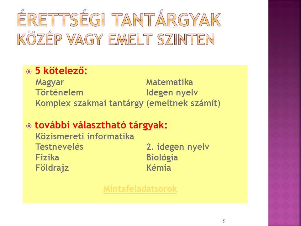 5 kötelező: Magyar Matematika TörténelemIdegen nyelv Komplex szakmai tantárgy (emeltnek számít)  további választható tárgyak: Közismereti informati