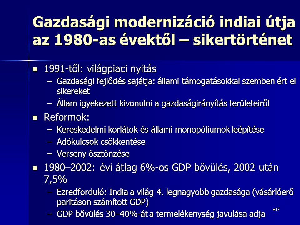 17 17 Gazdasági modernizáció indiai útja az 1980-as évektől – sikertörténet 1991-től: világpiaci nyitás 1991-től: világpiaci nyitás –Gazdasági fejlődés sajátja: állami támogatásokkal szemben ért el sikereket –Állam igyekezett kivonulni a gazdaságirányítás területeiről Reformok: Reformok: –Kereskedelmi korlátok és állami monopóliumok leépítése –Adókulcsok csökkentése –Verseny ösztönzése 1980–2002: évi átlag 6%-os GDP bővülés, 2002 után 7,5% 1980–2002: évi átlag 6%-os GDP bővülés, 2002 után 7,5% –Ezredforduló: India a világ 4.