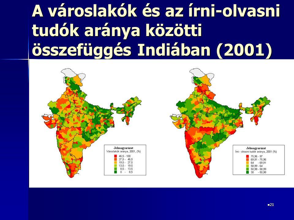 21 21 A városlakók és az írni-olvasni tudók aránya közötti összefüggés Indiában (2001)