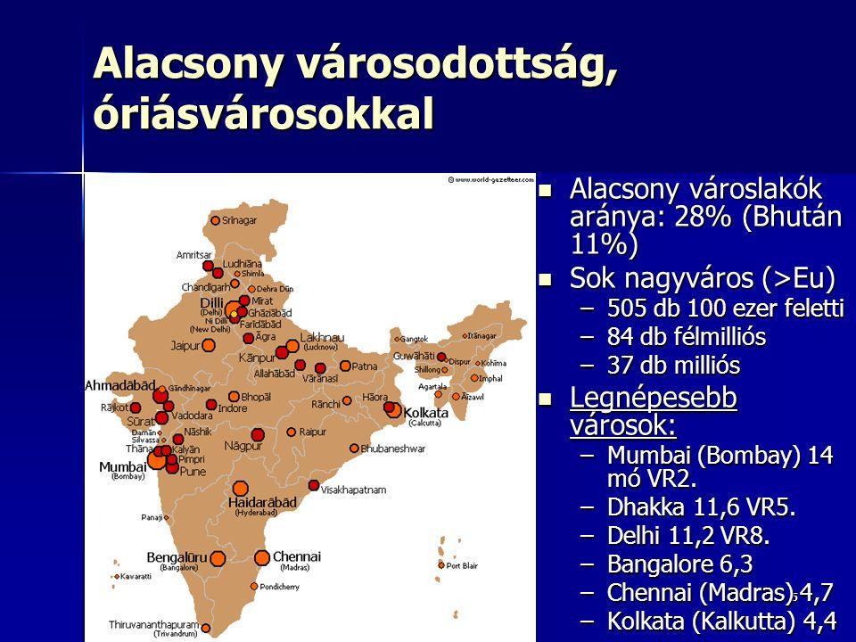 555 Alacsony városodottság, óriásvárosokkal Alacsony városlakók aránya: 28% (Bhután 11%) Alacsony városlakók aránya: 28% (Bhután 11%) Sok nagyváros (>Eu) Sok nagyváros (>Eu) –505 db 100 ezer feletti –84 db félmilliós –37 db milliós Legnépesebb városok: Legnépesebb városok: –Mumbai (Bombay) 14 mó VR2.
