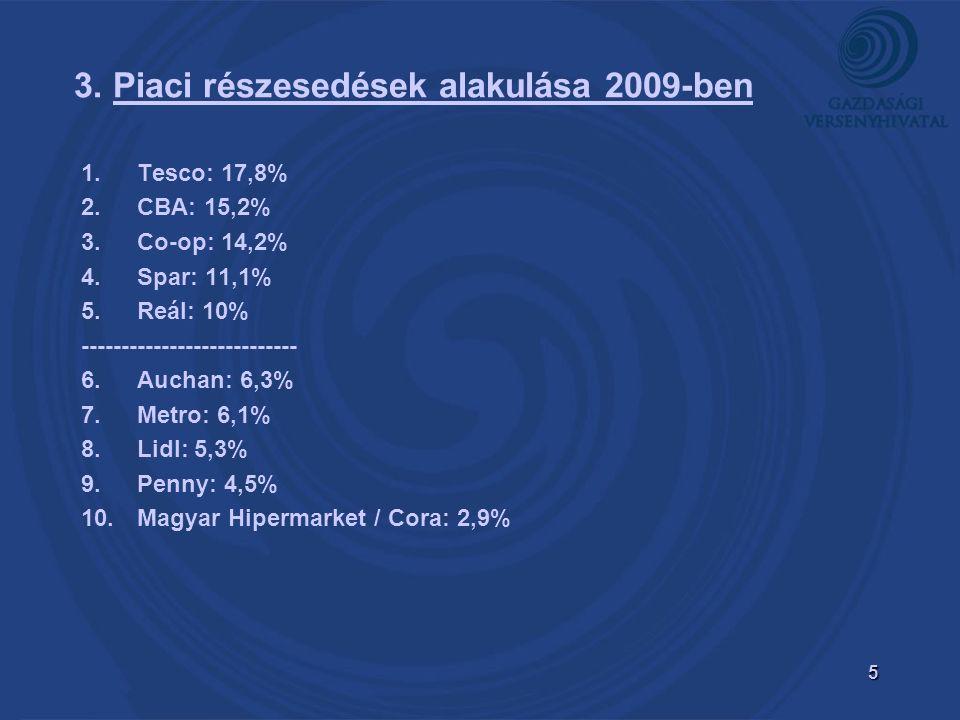 5 3. Piaci részesedések alakulása 2009-ben 1. 1.Tesco: 17,8% 2.
