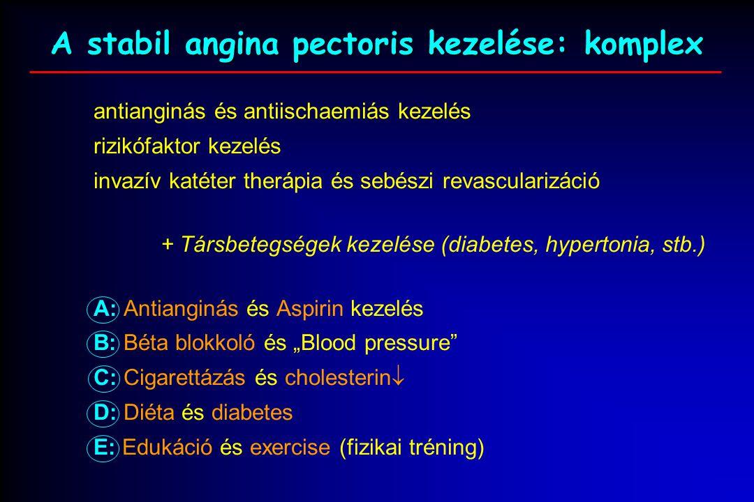 Antianginas therápia Béta blokkoló:frekvencia csökkentés, oxigén igény csökkentése,túlélés javitása Ca csatorna blokkoló:vasodilatatio, afterload csökkentése, coronária dilatatio, oxigen igény csökkentése és oxigen kínálat növelése (egyesek frekvenciát is csökkentik) Nitrátok:oxigen kínálat javul, preload csökkentése, coronária dialtatio