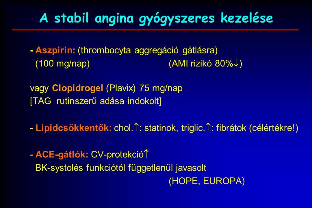 Antianginás és antiischaemiás gyógyszeres kezelés Cél:  a szívizom O 2 igények csökkentése és a myocardium perfúzió javítása - Nitrátok (praeload + afterload  -, coron.
