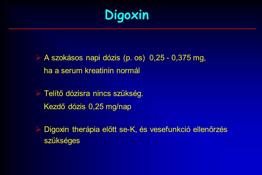 Digoxin  A szokásos napi dózis (p.