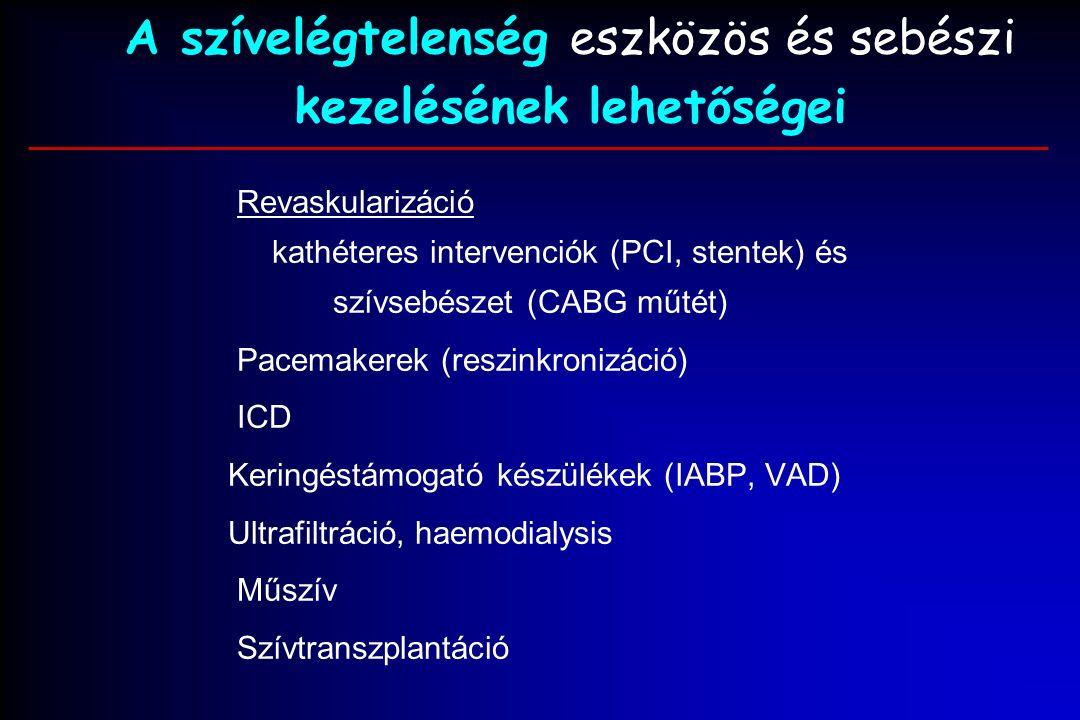 A szívelégtelenség eszközös és sebészi kezelésének lehetőségei Revaskularizáció kathéteres intervenciók (PCI, stentek) és szívsebészet (CABG műtét) Pacemakerek (reszinkronizáció) ICD Keringéstámogató készülékek (IABP, VAD) Ultrafiltráció, haemodialysis Műszív Szívtranszplantáció