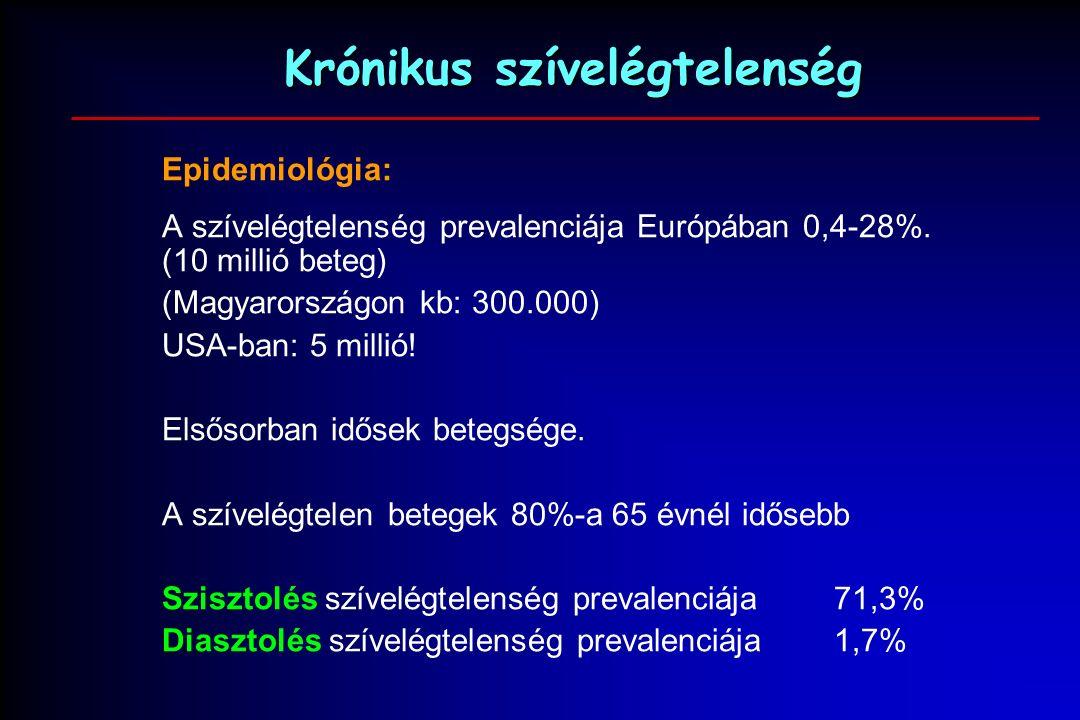 Krónikus szívelégtelenség Epidemiológia: A szívelégtelenség prevalenciája Európában 0,4-28%.