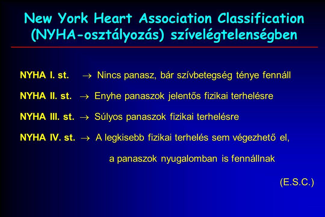 New York Heart Association Classification (NYHA-osztályozás) szívelégtelenségben NYHA I.