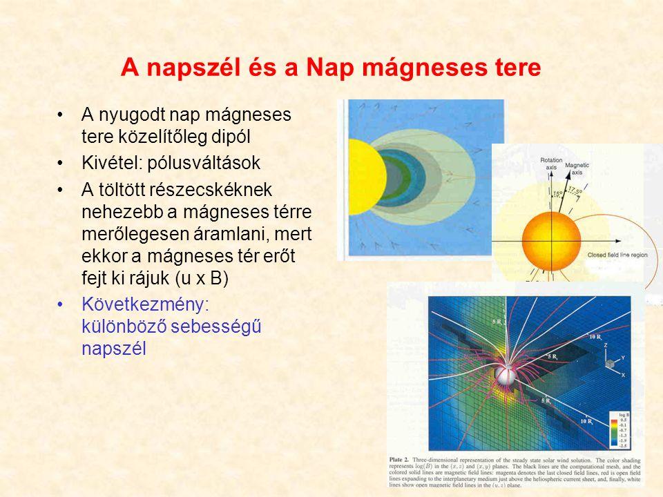 15 A napszél és a Nap mágneses tere A nyugodt nap mágneses tere közelítőleg dipól Kivétel: pólusváltások A töltött részecskéknek nehezebb a mágneses térre merőlegesen áramlani, mert ekkor a mágneses tér erőt fejt ki rájuk (u x B) Következmény: különböző sebességű napszél
