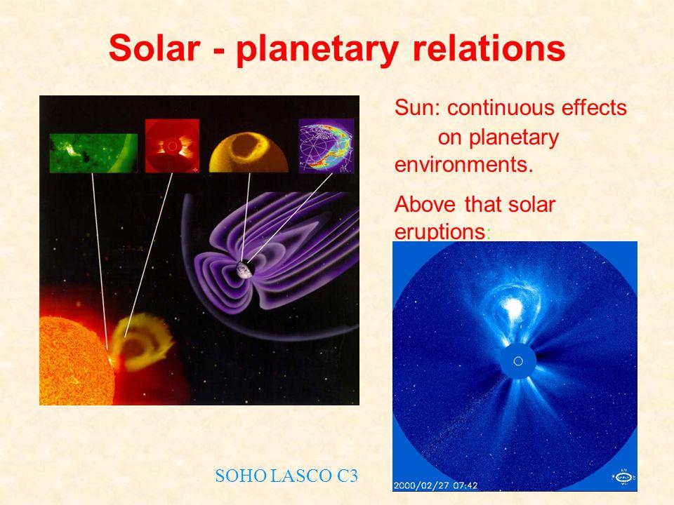 24 A BOLYGÓKÖZI MÁGNESES TÉR B    u a Nap felszínén A mágneses tér a plazmában befagyva mozog (nem dipóltér!) B r = B o (R s /r) 2