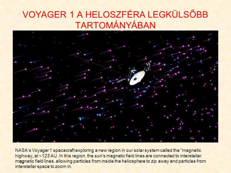 "VOYAGER 1 A HELOSZFÉRA LEGKÜLSŐBB TARTOMÁNYÁBAN 42 NASA s Voyager 1 spacecraft exploring a new region in our solar system called the magnetic highway"" at ~123 AU."