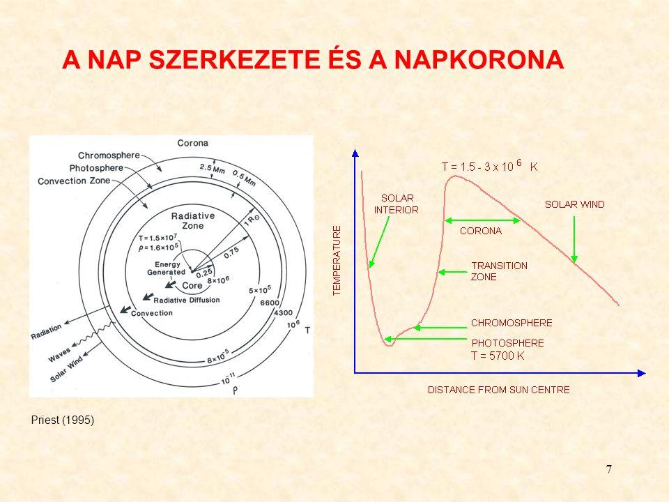 Naprendszerek összehasonlító vizsgálata 8 A HERSCHEL teleszkóp egy hideg réteget detektált az Alpha Centauri-A atmoszférájában.