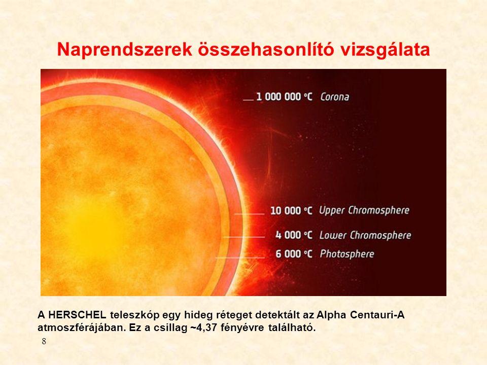 Naprendszerek összehasonlító vizsgálata 8 A HERSCHEL teleszkóp egy hideg réteget detektált az Alpha Centauri-A atmoszférájában. Ez a csillag ~4,37 fén