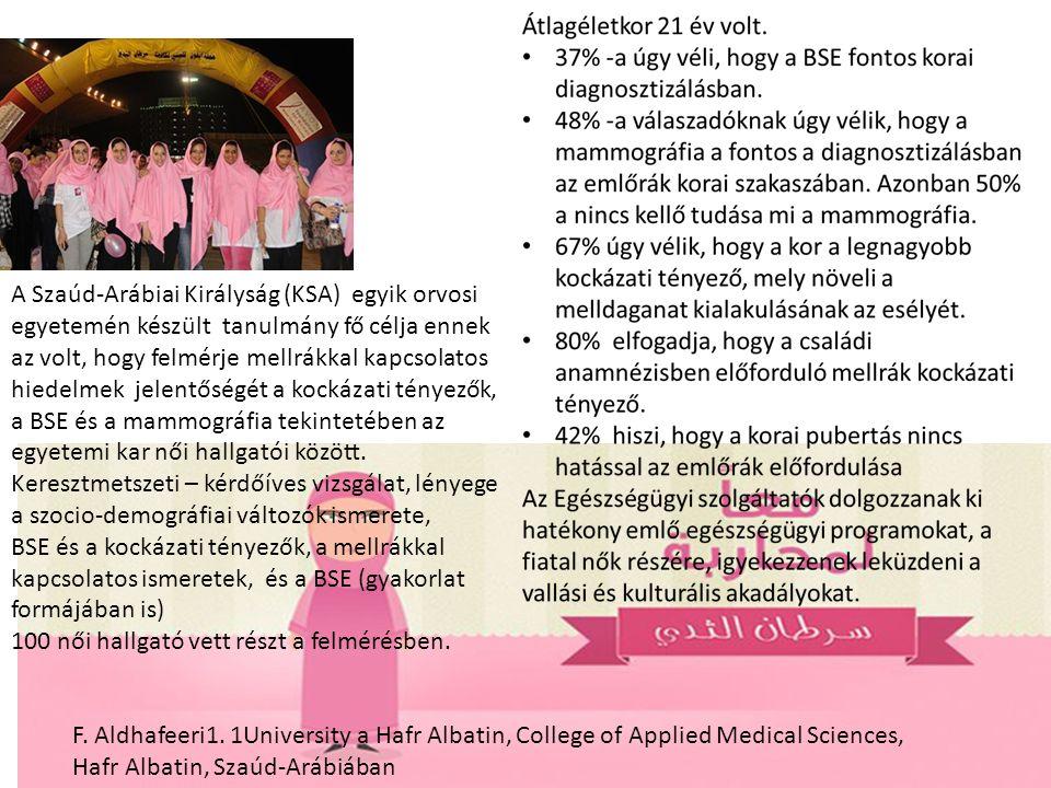A Szaúd-Arábiai Királyság (KSA) egyik orvosi egyetemén készült tanulmány fő célja ennek az volt, hogy felmérje mellrákkal kapcsolatos hiedelmek jelentőségét a kockázati tényezők, a BSE és a mammográfia tekintetében az egyetemi kar női hallgatói között.