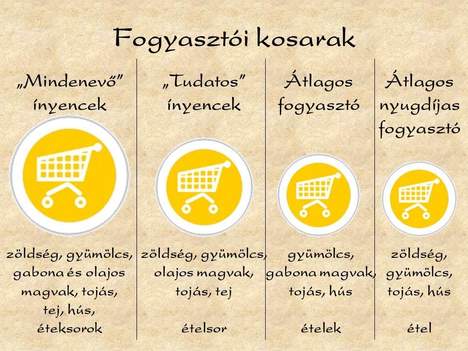 """""""Mindenevő ínyencek """"Tudatos ínyencek Átlagos fogyasztó Átlagos nyugdíjas fogyasztó Fogyasztói kosarak zöldség, gyümölcs, gabona és olajos magvak, tojás, tej, hús, éteksorok zöldség, gyümölcs, olajos magvak, tojás, tej ételsor gyümölcs, gabona magvak, tojás, hús ételek zöldség, gyümölcs, tojás, hús étel"""