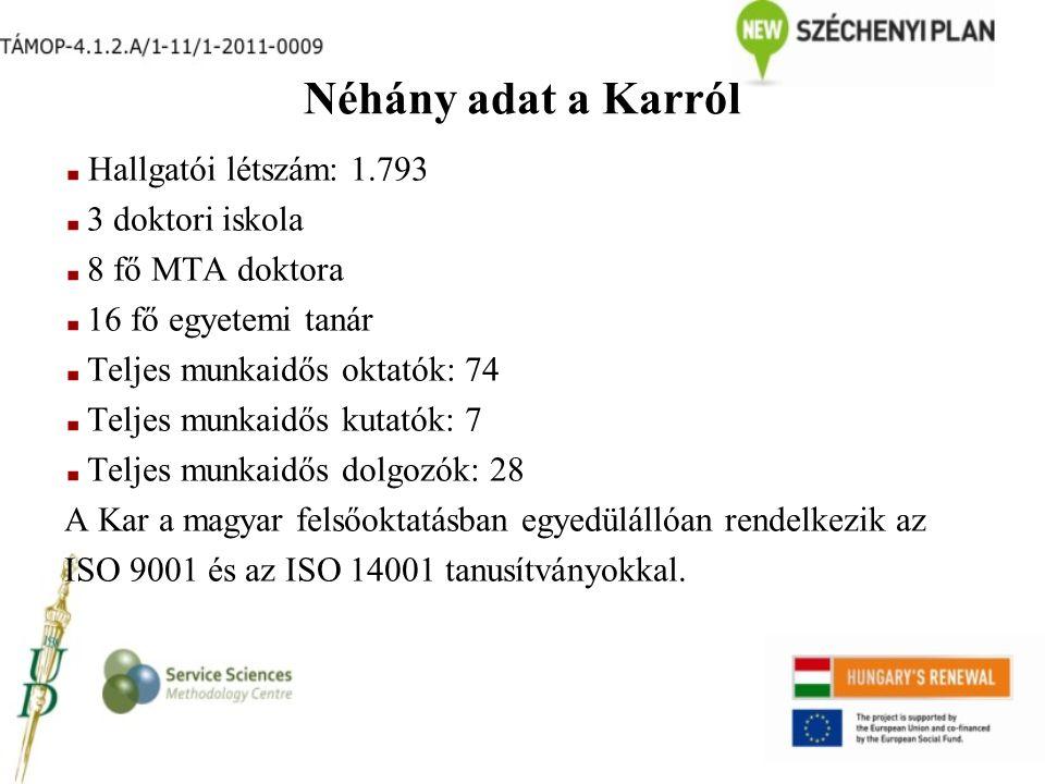 Néhány adat a Karról Hallgatói létszám: 1.793 3 doktori iskola 8 fő MTA doktora 16 fő egyetemi tanár Teljes munkaidős oktatók: 74 Teljes munkaidős kutatók: 7 Teljes munkaidős dolgozók: 28 A Kar a magyar felsőoktatásban egyedülállóan rendelkezik az ISO 9001 és az ISO 14001 tanusítványokkal.