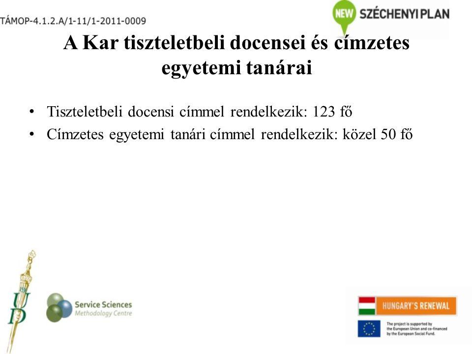 A Kar tiszteletbeli docensei és címzetes egyetemi tanárai Tiszteletbeli docensi címmel rendelkezik: 123 fő Címzetes egyetemi tanári címmel rendelkezik: közel 50 fő