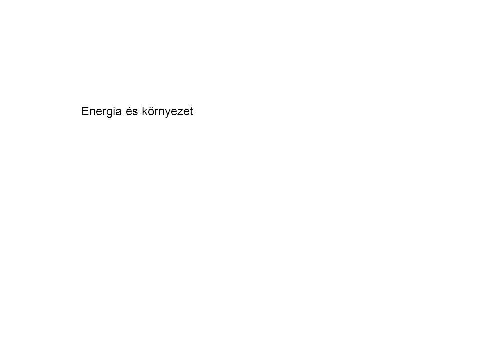 Energia és környezet
