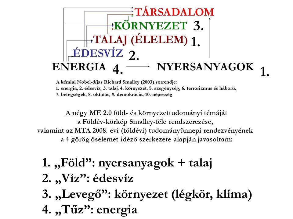 """1. """"Föld"""": nyersanyagok + talaj 2. """"Víz"""": édesvíz 3. """"Levegő"""": környezet (légkör, klíma) 4. """"Tűz"""": energia 1. 2. 3. 4. A négy ME 2.0 föld- és környeze"""