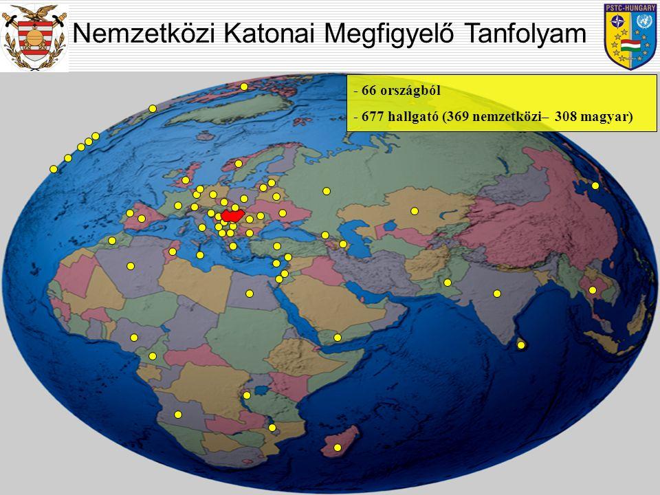 - 66 országból - 677 hallgató (369 nemzetközi– 308 magyar) Nemzetközi Katonai Megfigyelő Tanfolyam