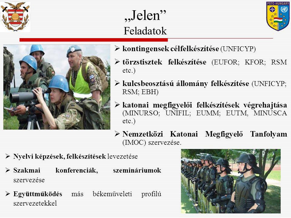  Nyelvi képzések, felkészítések levezetése  Szakmai konferenciák, szemináriumok szervezése  Együttműködés más békeműveleti profilú szervezetekkel  kontingensek célfelkészítése (UNFICYP)  törzstisztek felkészítése (EUFOR; KFOR; RSM etc.)  kulcsbeosztású állomány felkészítése (UNFICYP; RSM; EBH)  katonai megfigyelői felkészítések végrehajtása (MINURSO; UNIFIL; EUMM; EUTM, MINUSCA etc.)  Nemzetközi Katonai Megfigyelő Tanfolyam (IMOC) szervezése.
