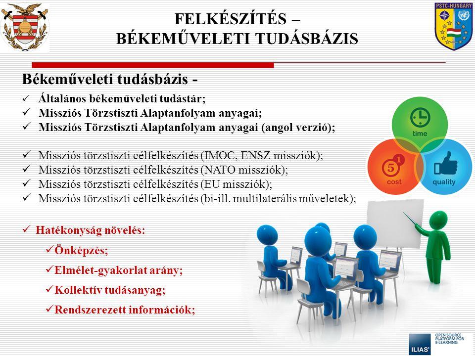 Békeműveleti tudásbázis - Általános békeműveleti tudástár; Missziós Törzstiszti Alaptanfolyam anyagai; Missziós Törzstiszti Alaptanfolyam anyagai (angol verzió); Missziós törzstiszti célfelkészítés (IMOC, ENSZ missziók); Missziós törzstiszti célfelkészítés (NATO missziók); Missziós törzstiszti célfelkészítés (EU missziók); Missziós törzstiszti célfelkészítés (bi-ill.