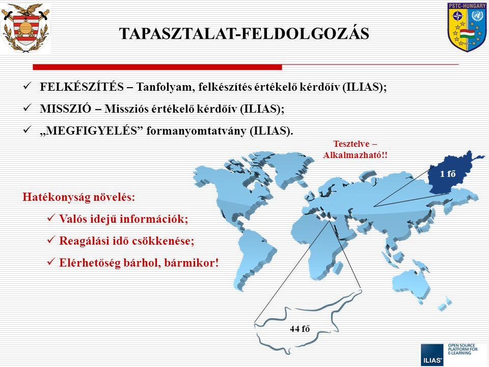 """FELKÉSZÍTÉS – Tanfolyam, felkészítés értékelő kérdőív (ILIAS); MISSZIÓ – Missziós értékelő kérdőív (ILIAS); """"MEGFIGYELÉS formanyomtatvány (ILIAS)."""