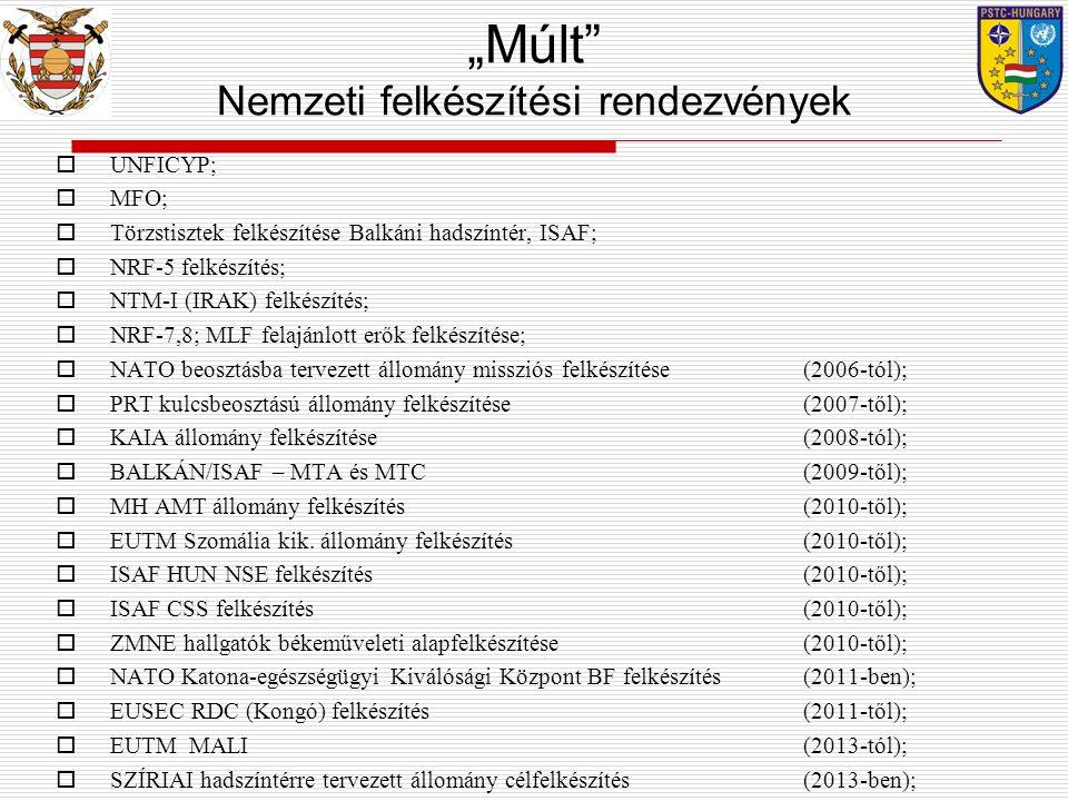 UNFICYP;  MFO;  Törzstisztek felkészítése Balkáni hadszíntér, ISAF;  NRF-5 felkészítés;  NTM-I (IRAK) felkészítés;  NRF-7,8; MLF felajánlott erők felkészítése;  NATO beosztásba tervezett állomány missziós felkészítése (2006-tól);  PRT kulcsbeosztású állomány felkészítése (2007-től);  KAIA állomány felkészítése (2008-tól);  BALKÁN/ISAF – MTA és MTC (2009-től);  MH AMT állomány felkészítés (2010-től);  EUTM Szomália kik.