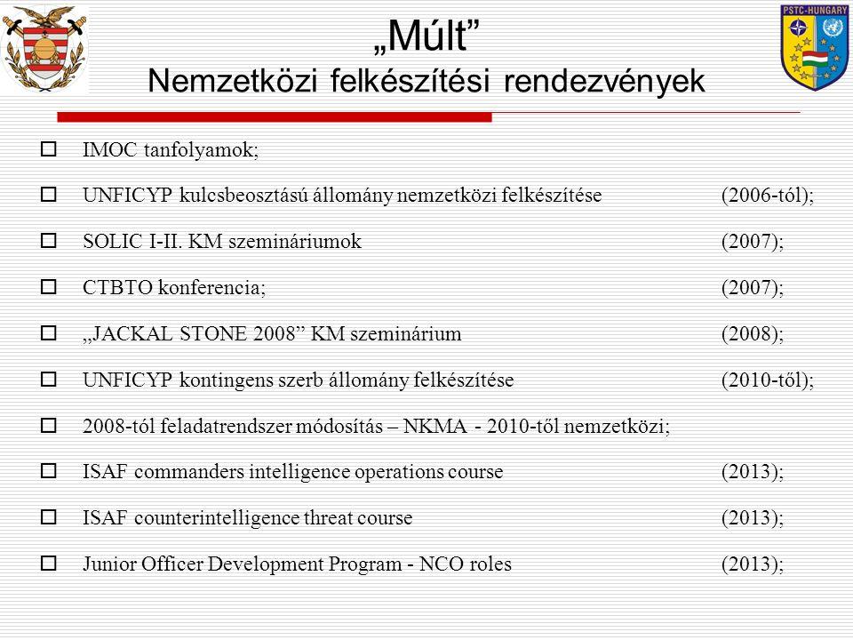  IMOC tanfolyamok;  UNFICYP kulcsbeosztású állomány nemzetközi felkészítése (2006-tól);  SOLIC I-II. KM szemináriumok (2007);  CTBTO konferencia;