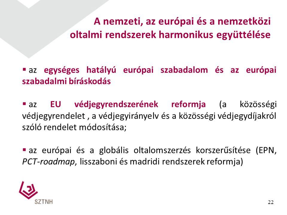 22 A nemzeti, az európai és a nemzetközi oltalmi rendszerek harmonikus együttélése  az egységes hatályú európai szabadalom és az európai szabadalmi bíráskodás  az EU védjegyrendszerének reformja (a közösségi védjegyrendelet, a védjegyirányelv és a közösségi védjegydíjakról szóló rendelet módosítása;  az európai és a globális oltalomszerzés korszerűsítése (EPN, PCT-roadmap, lisszaboni és madridi rendszerek reformja)