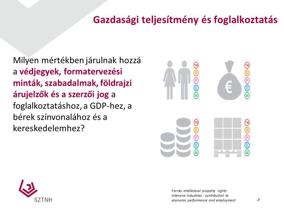 3 Gazdasági teljesítmény és foglalkoztatás Milyen mértékben járulnak hozzá a védjegyek, formatervezési minták, szabadalmak, földrajzi árujelzők és a szerzői jog a foglalkoztatáshoz, a GDP-hez, a bérek színvonalához és a kereskedelemhez.