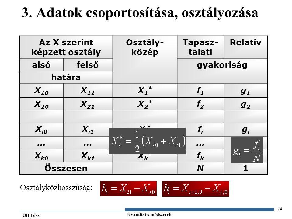 Kvantitatív módszerek 2014 ősz 24 3.