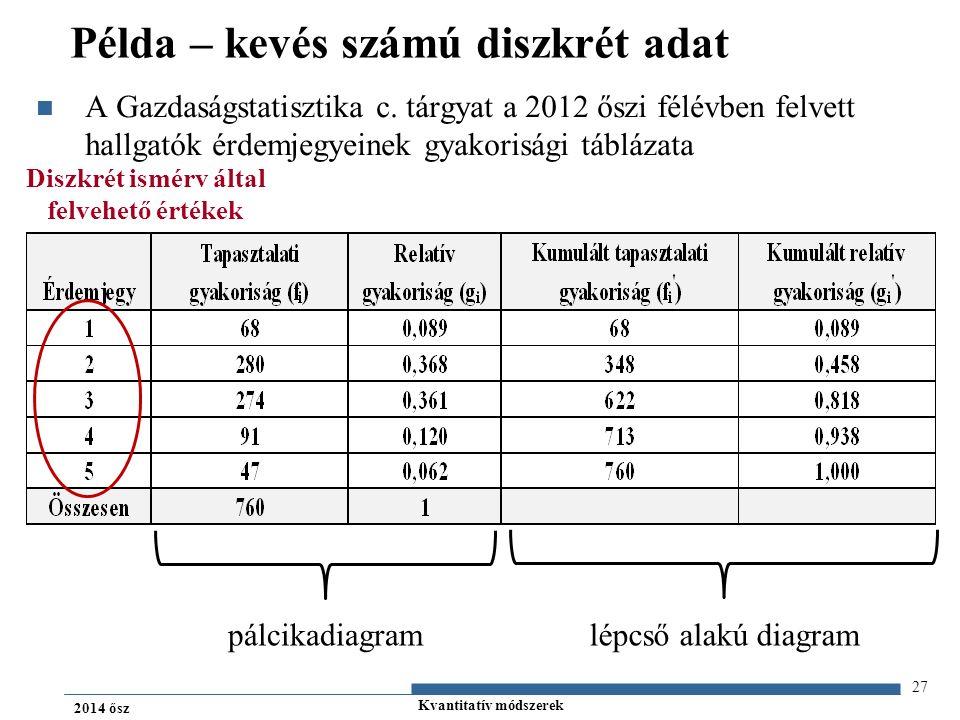 Kvantitatív módszerek 2014 ősz Példa – kevés számú diszkrét adat A Gazdaságstatisztika c.