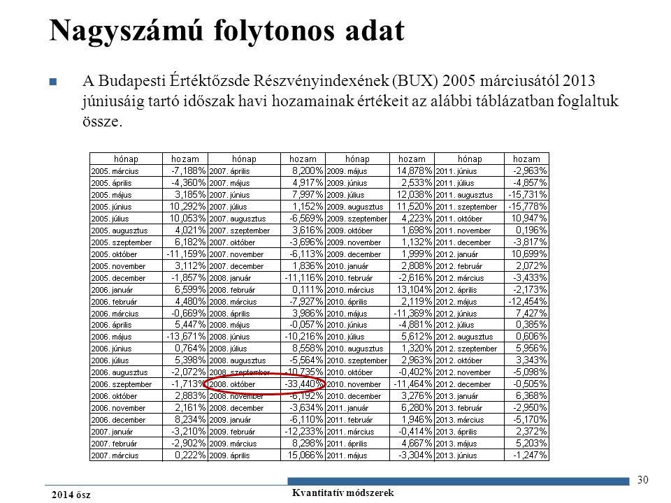 Kvantitatív módszerek 2014 ősz Nagyszámú folytonos adat A Budapesti Értéktőzsde Részvényindexének (BUX) 2005 márciusától 2013 júniusáig tartó időszak havi hozamainak értékeit az alábbi táblázatban foglaltuk össze.