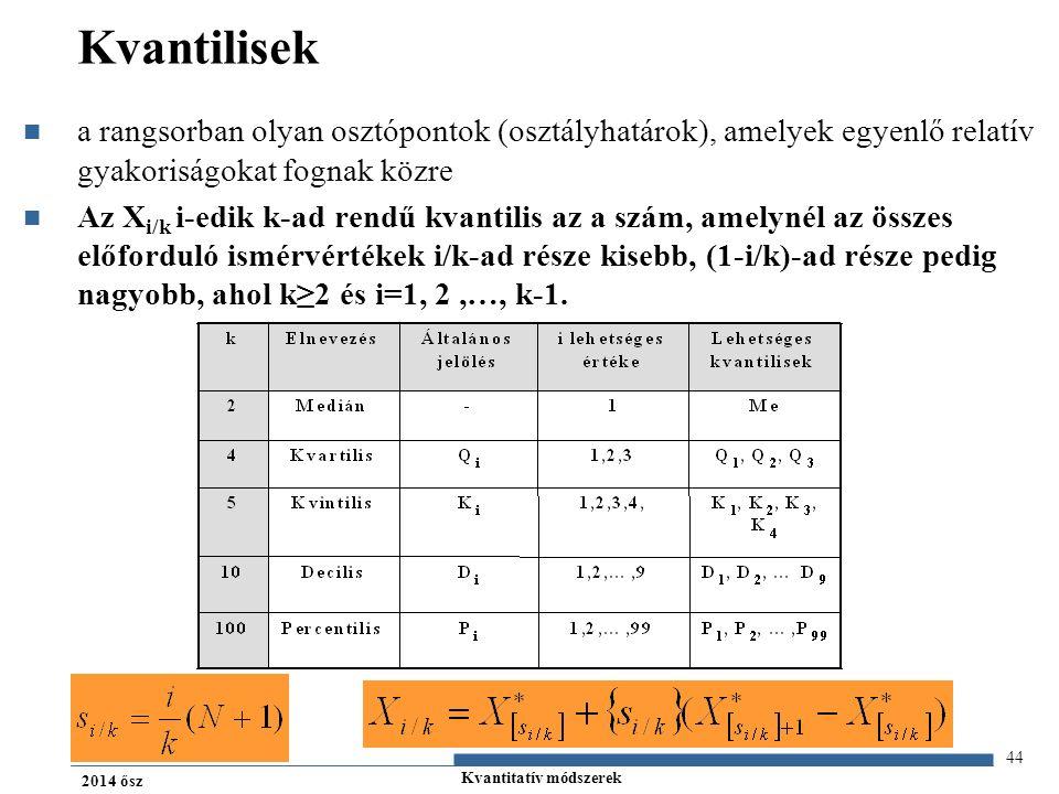 Kvantitatív módszerek 2014 ősz Kvantilisek a rangsorban olyan osztópontok (osztályhatárok), amelyek egyenlő relatív gyakoriságokat fognak közre Az X i/k i-edik k-ad rendű kvantilis az a szám, amelynél az összes előforduló ismérvértékek i/k-ad része kisebb, (1-i/k)-ad része pedig nagyobb, ahol k≥2 és i=1, 2,…, k-1.
