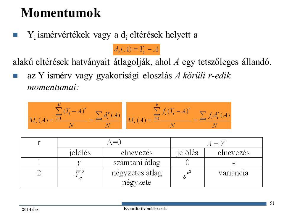 Kvantitatív módszerek 2014 ősz Momentumok Y i ismérvértékek vagy a d i eltérések helyett a alakú eltérések hatványait átlagolják, ahol A egy tetszőleges állandó.