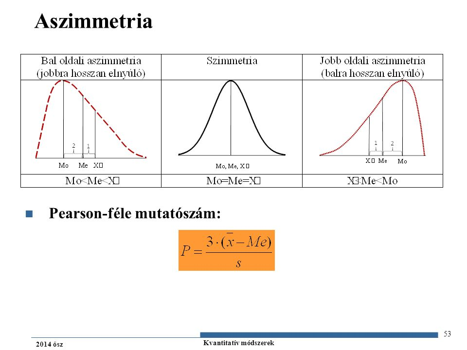 Kvantitatív módszerek 2014 ősz Aszimmetria Pearson-féle mutatószám: 53