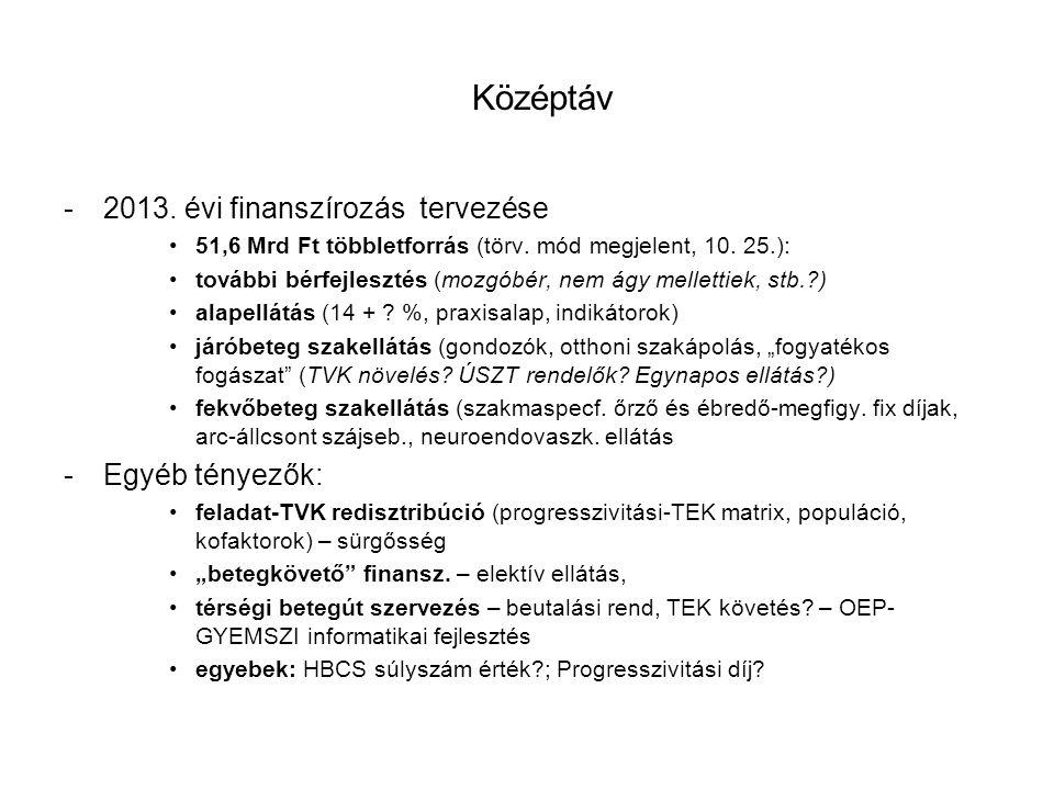 -2013. évi finanszírozás tervezése 51,6 Mrd Ft többletforrás (törv. mód megjelent, 10. 25.): további bérfejlesztés (mozgóbér, nem ágy mellettiek, stb.