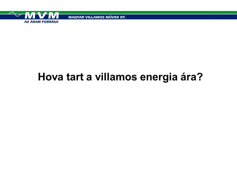 Hova tart a villamos energia ára