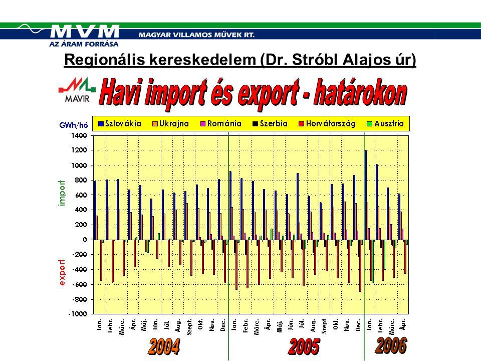 Regionális kereskedelem (Dr. Stróbl Alajos úr)