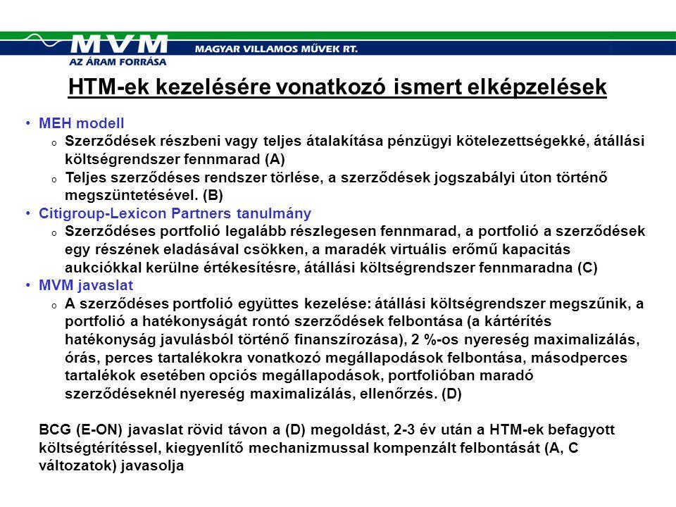 HTM-ek kezelésére vonatkozó ismert elképzelések MEH modell o Szerződések részbeni vagy teljes átalakítása pénzügyi kötelezettségekké, átállási költségrendszer fennmarad (A) o Teljes szerződéses rendszer törlése, a szerződések jogszabályi úton történő megszüntetésével.