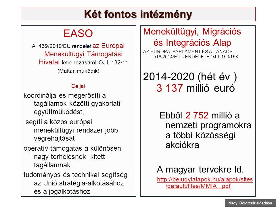 Nagy Boldizsár előadása EASO A 439/2010/EU rendelet az Európai Menekültügyi Támogatási Hivatal létrehozásáról, OJ L 132/11 (Máltán működik) Céljai koordinálja és megerősíti a tagállamok közötti gyakorlati együttműködést, segíti a közös európai menekültügyi rendszer jobb végrehajtását operatív támogatás a különösen nagy terhelésnek kitett tagállamnak tudományos és technikai segítség az Unió stratégia-alkotásához és a jogalkotáshoz Menekültügyi, Migrációs és Integrációs Alap AZ EURÓPAI PARLAMENT ÉS A TANÁCS 516/2014/EU RENDELETE OJ L 150/168 2014-2020 (hét év ) 3 137 millió euró Ebből 2 752 millió a nemzeti programokra a többi közösségi akciókra A magyar tervekre ld.