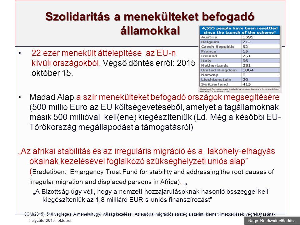 Nagy Boldizsár előadása Szolidaritás a menekülteket befogadó államokkal 22 ezer menekült áttelepítése az EU-n kívüli országokból.
