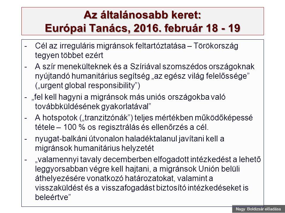 Nagy Boldizsár előadása Az általánosabb keret: Európai Tanács, 2016.