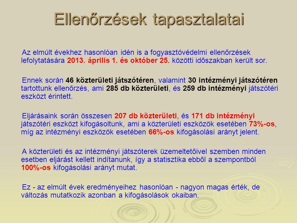 Ellenőrzések tapasztalatai Az elmúlt évekhez hasonlóan idén is a fogyasztóvédelmi ellenőrzések lefolytatására 2013. április 1. és október 25. közötti